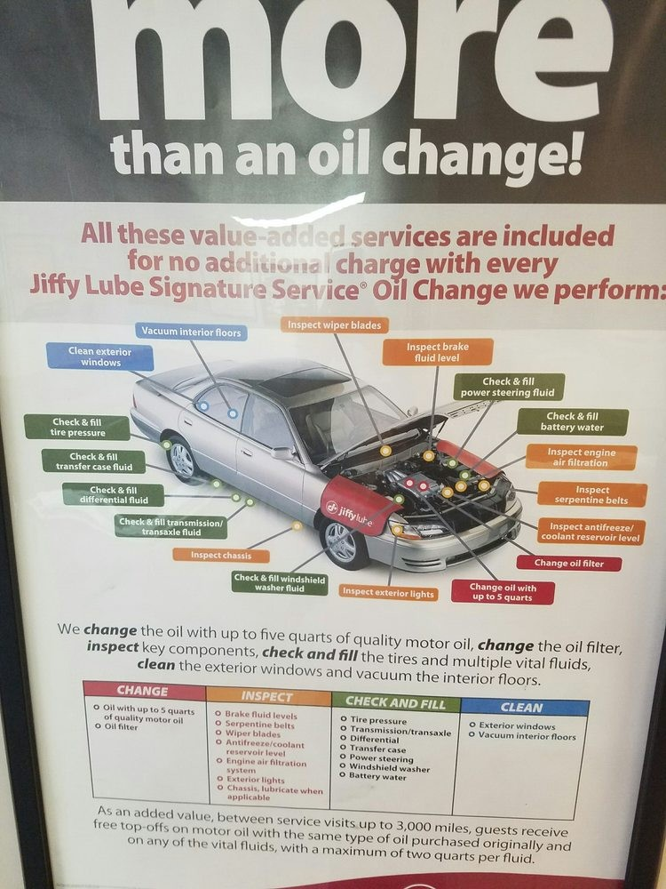 Jiffy lube socal coupons codes